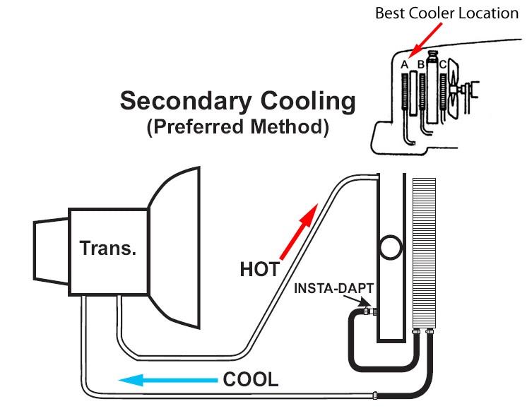 [SCHEMATICS_4LK]  BV_4368] 1990 Ford Aod Transmission Wiring Download Diagram | Aod Transmission Wiring Diagram |  | Bdel Bepta Mohammedshrine Librar Wiring 101