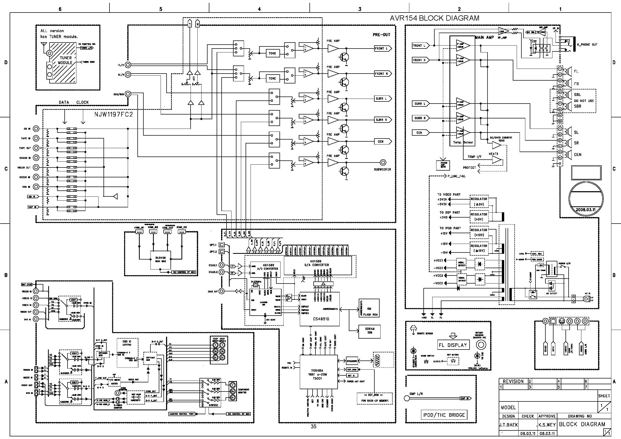 Mitsubishi L200 Electrical Wiring Diagram