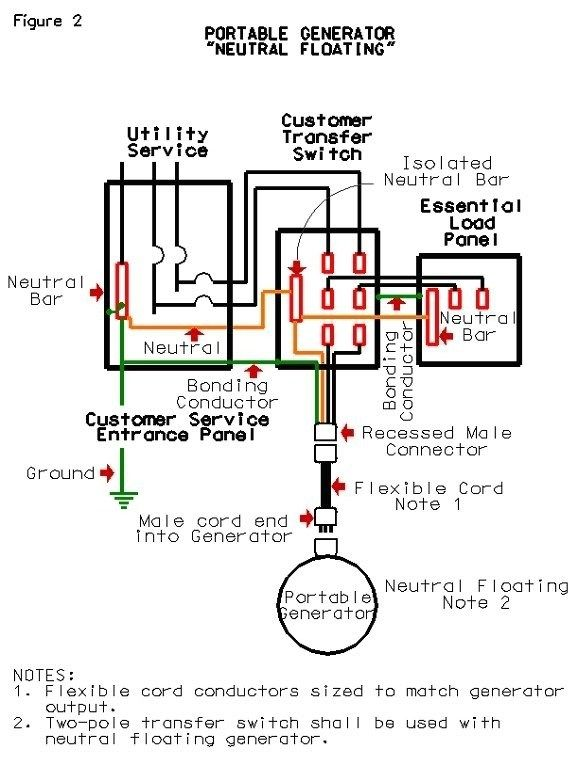 whole house transfer switch wiring  power window wiring