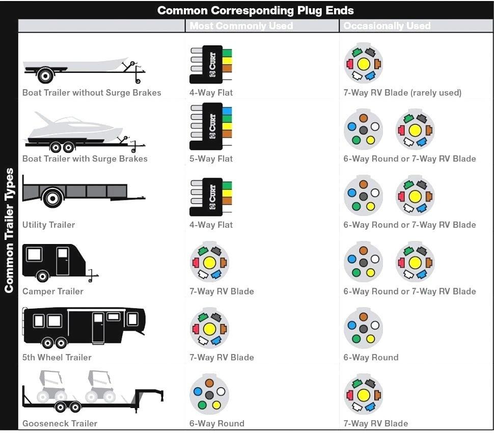round 4 wire trailer diagram tw 1923  4 wire boat trailer wiring download diagram  4 wire boat trailer wiring download diagram