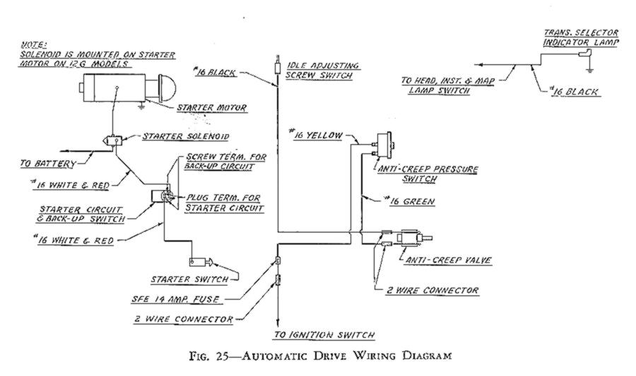 [DIAGRAM_38EU]  FA_1338] Switch Wiring Diagram On Champion Motor Grader Starter Wiring  Diagram Free Diagram | Champion Switch Wiring Diagram |  | Umize Hapolo Mohammedshrine Librar Wiring 101