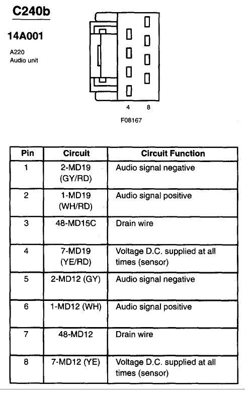 TD_6214] 2002 Lincoln Ls Stereo Wiring Diagram Wiring DiagramBenkeme Inrebe Mohammedshrine Librar Wiring 101