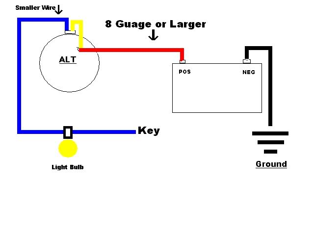 XE_7398] Alternator Wiring In Addition Gm One Wire Alternator Wiring  Diagram Wiring DiagramChro Kook Caba Vira Birdem Inama Mohammedshrine Librar Wiring 101