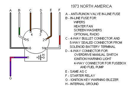 Tremendous Car Wiring Diagram Key Basic Electronics Wiring Diagram Wiring Cloud Domeilariaidewilluminateatxorg