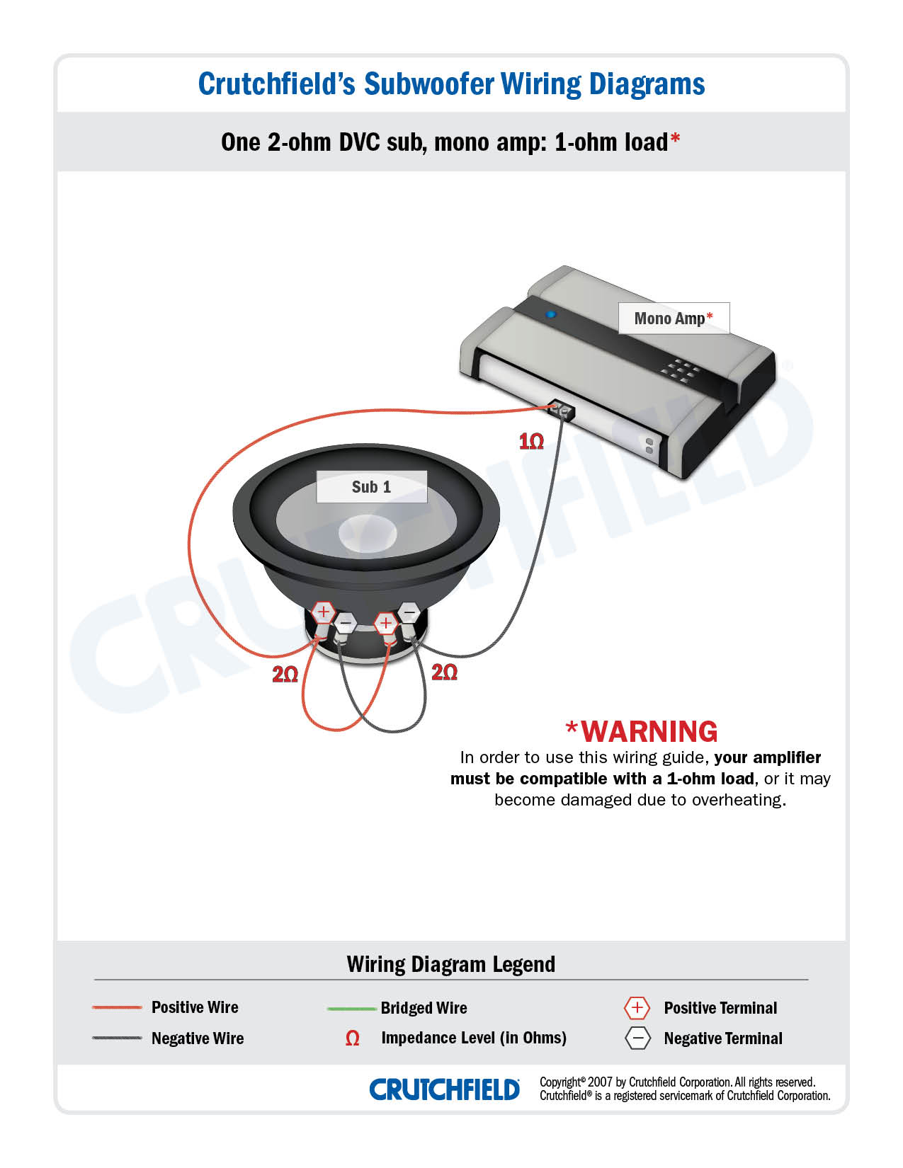 Awesome Subwoofer Wiring Diagrams How To Wire Your Subs Wiring Cloud Ittabisraaidewilluminateatxorg