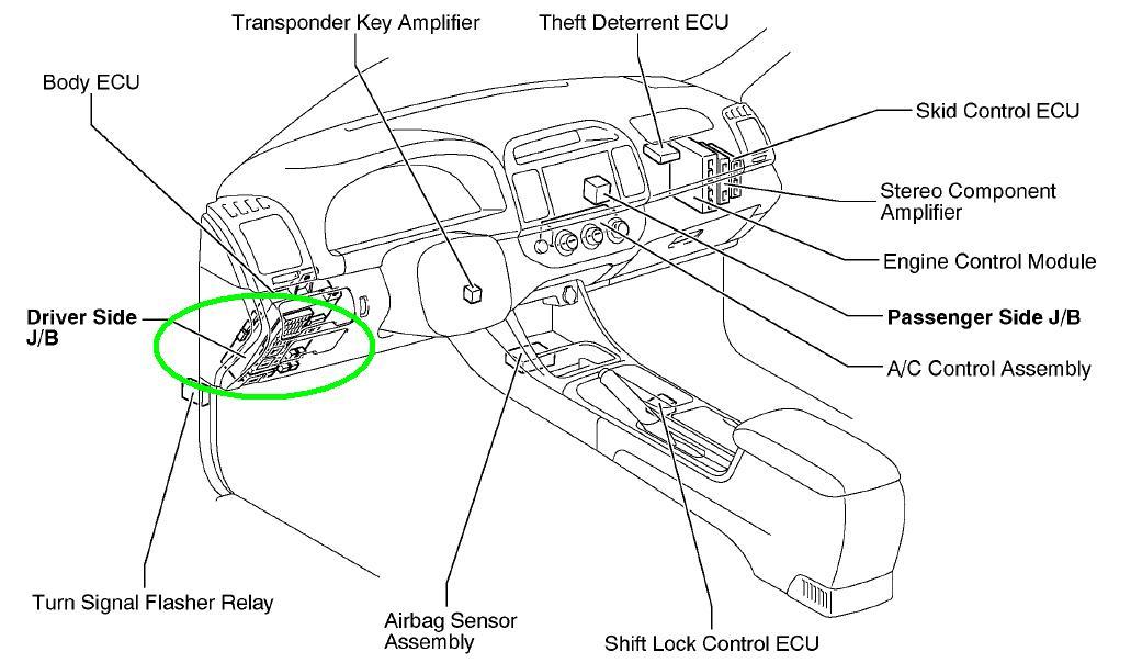 KB_5393] Toyota Yaris Cigarette Lighter Fuses Toyota Rav4 Fuse Box Diagram  2005 Download Diagram
