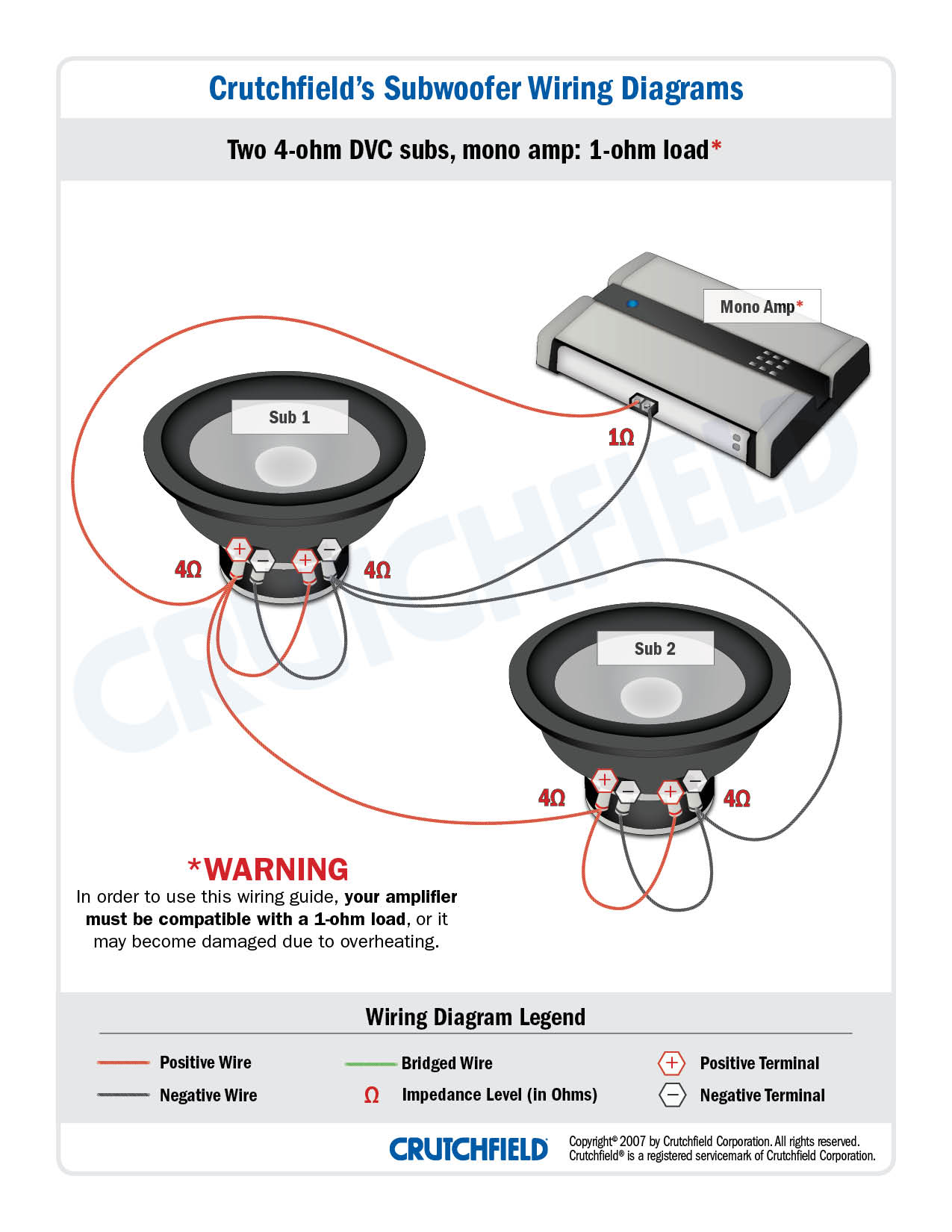 Astounding Subwoofer Wiring Diagrams How To Wire Your Subs Wiring Cloud Staixaidewilluminateatxorg