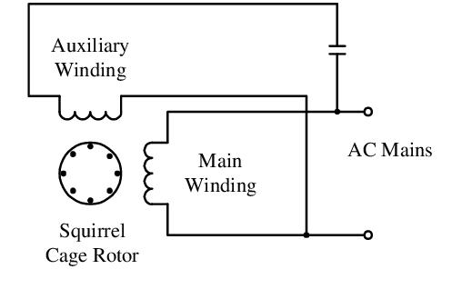 Terrific Capacitor Run Single Phase Induction Motor Download Scientific Diagram Wiring Cloud Gufailluminateatxorg