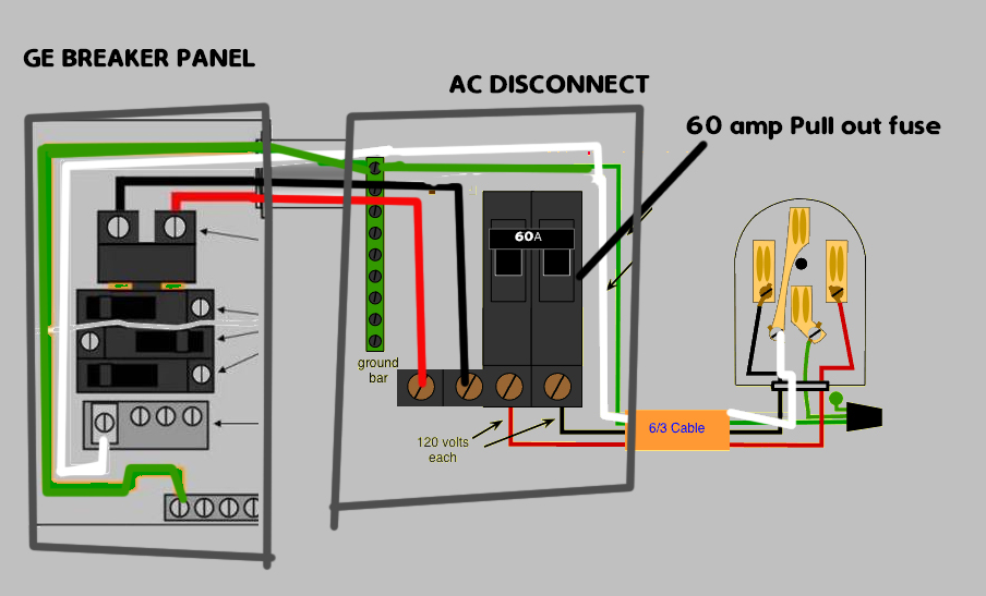 SA_6953] Wiring Diagram On Wiring Diagram For Breaker Box Also Ac Disconnect  Wiring DiagramEstep Effl Vira Mohammedshrine Librar Wiring 101