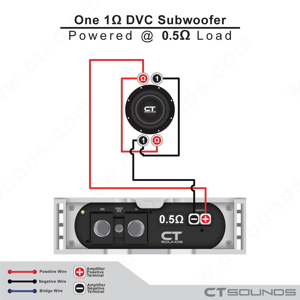 Terrific Ct Sounds Subwoofer Wiring Calculator And Sub Wire Diagrams Ct Sounds Wiring Cloud Picalendutblikvittorg