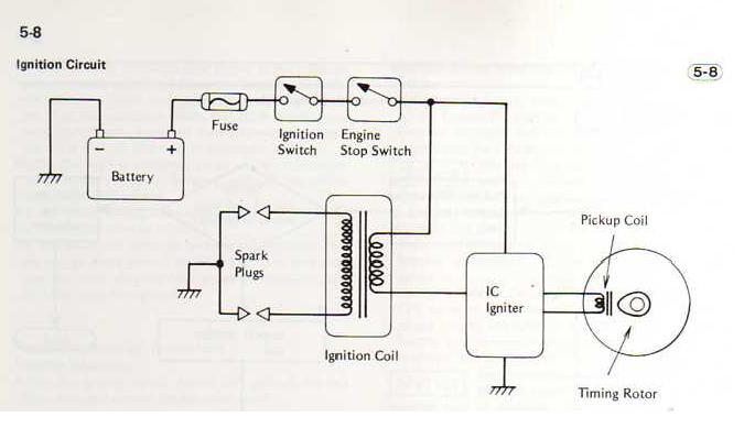 Brilliant Ic Igniter Kawasaki Wiring Diagram Wiring Diagram Wiring Cloud Monangrecoveryedborg
