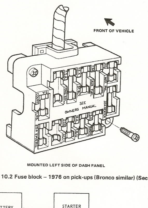 Pleasant Fuse Block 1976 Ford Truck Enthusiasts Forums Wiring Cloud Apomsimijknierdonabenoleattemohammedshrineorg