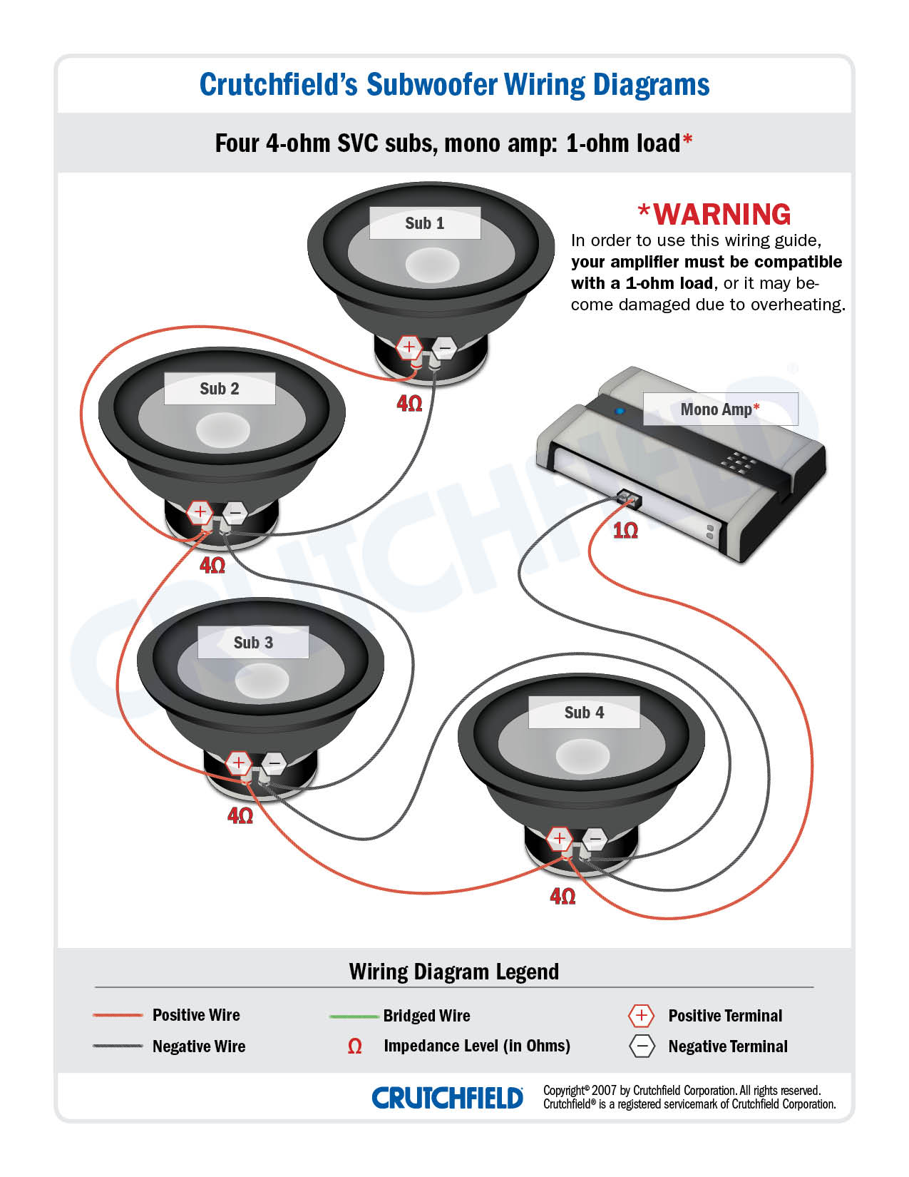 Astonishing Subwoofer Wiring Diagrams How To Wire Your Subs Wiring Cloud Vieworaidewilluminateatxorg