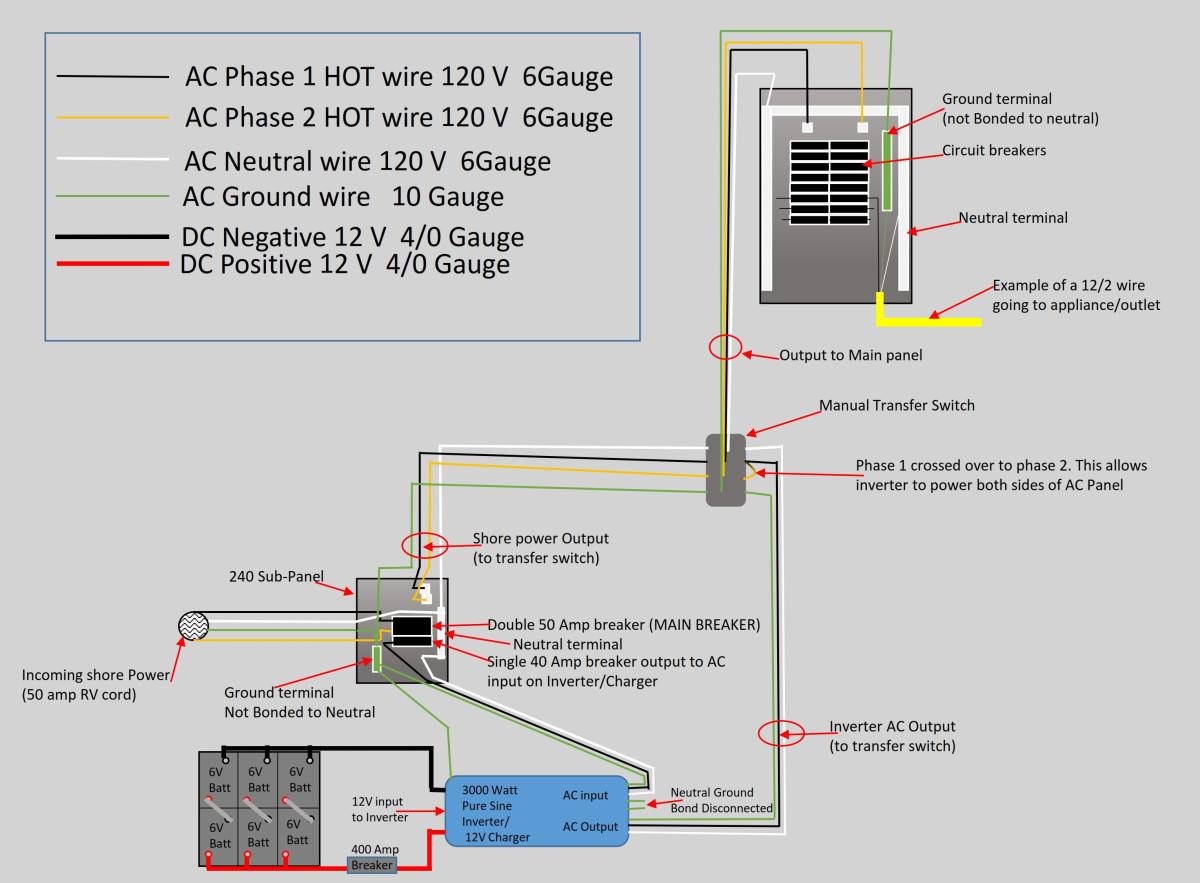 YM_9000] 40 Amp Rv Inverter Wiring Diagram Wiring DiagramRicis Papxe Perm Scoba Grebs Groa Ation Syny Momece None Inki Isra  Mohammedshrine Librar Wiring 101