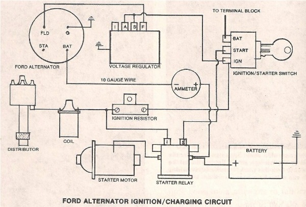 Marvelous Ford Alternator W External Regulator The H A M B Wiring Cloud Monangrecoveryedborg