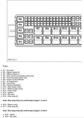 AM_2727] 2005 Range Rover Hse Fuse Box DiagramViewor Kweca Hendil Ponge Skat Peted Phae Mohammedshrine Librar Wiring 101