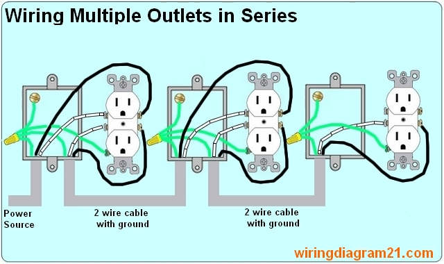 Wiring Plug Diagram from static-cdn.imageservice.cloud