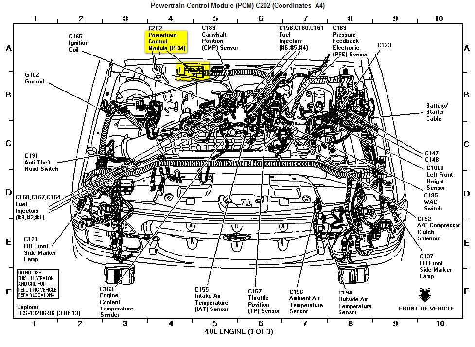 Terrific 1999 F150 Engine Diagram Of Parts Today Diagram Data Schema Wiring Cloud Ymoonsalvmohammedshrineorg