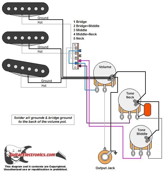Miraculous Strat Style Guitar Wiring Diagram Wiring Cloud Orsalboapumohammedshrineorg