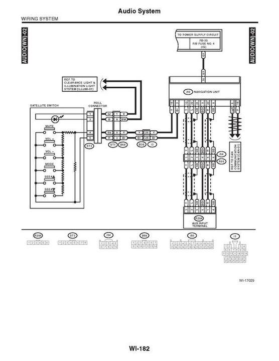Sensational 04 Subaru Impreza Wiring Diagram Basic Electronics Wiring Diagram Wiring Cloud Rineaidewilluminateatxorg