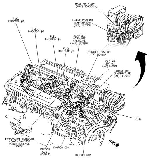 Groovy Chevrolet Engine Cooling Diagram Basic Electronics Wiring Diagram Wiring Cloud Domeilariaidewilluminateatxorg