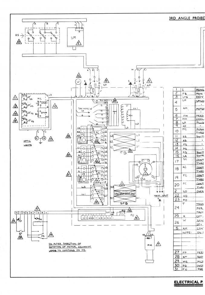 [CSDW_4250]   FZ_3502] Bridgeport Series Ii Wiring Diagram Schematic Wiring | Bridgeport Milling Machine Wiring Diagram |  | Coun Boapu Mohammedshrine Librar Wiring 101