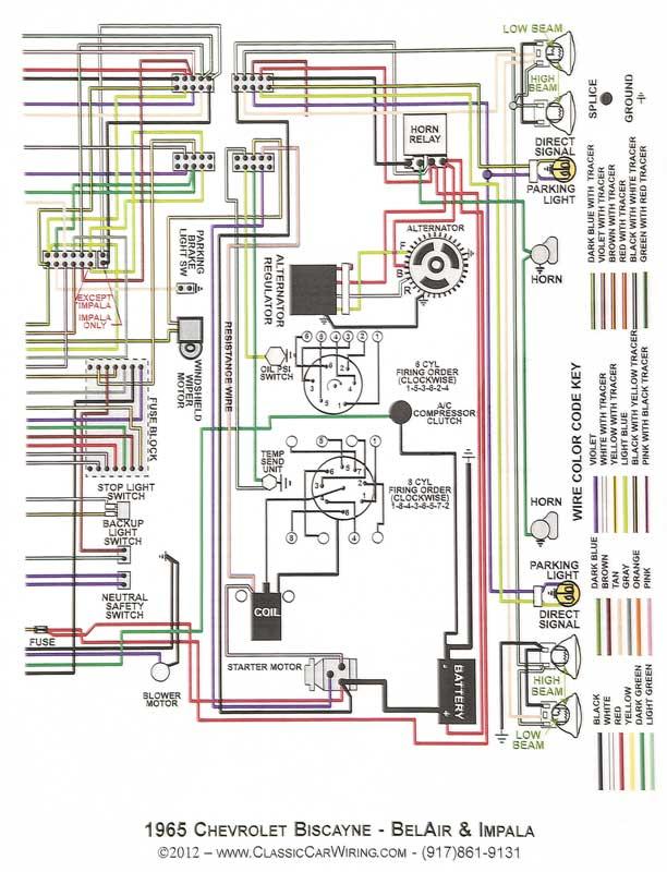 Surprising 1968 Corvair Wiring Diagram Basic Electronics Wiring Diagram Wiring Cloud Staixaidewilluminateatxorg