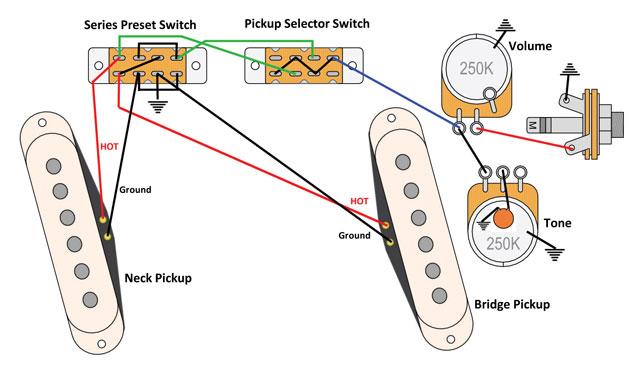 Fine Strat Guitar Wiring Diagram Basic Electronics Wiring Diagram Wiring Cloud Inklaidewilluminateatxorg