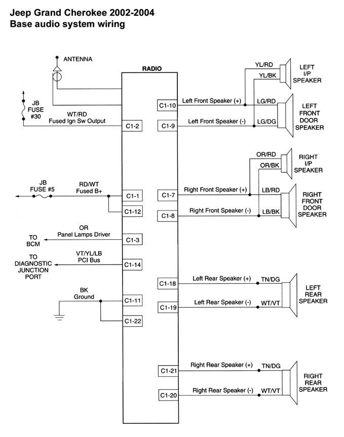 FL_5886] 1999 Jeep Cherokee Stereo Wiring Information Review Ebooks Wiring  DiagramLopla Numap Mohammedshrine Librar Wiring 101