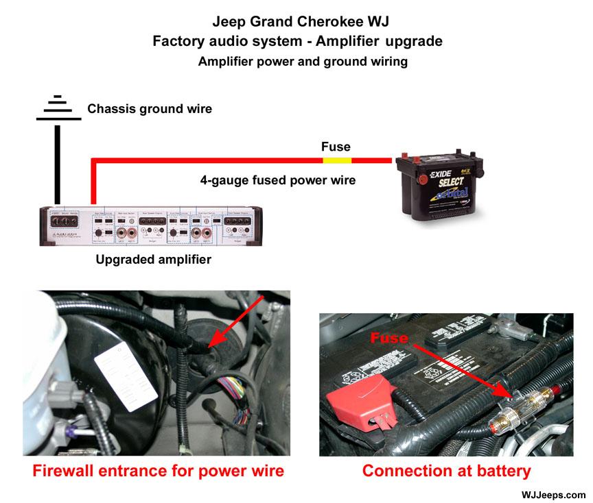 [SCHEMATICS_48EU]  FA_0513] Jeep Grand Cherokee Battery Cable Harness Diagram Free Diagram | Cherokee Battery Wiring Harness |  | Xero Viewor Mohammedshrine Librar Wiring 101