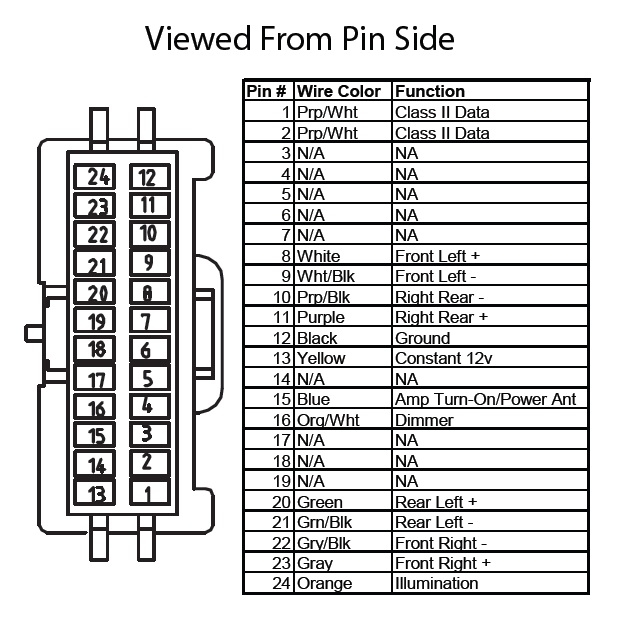 2001 chevy express van wiring diagram 2001 chevy express stereo wiring diagram faint faint vmbso de  2001 chevy express stereo wiring