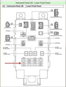 2005 Scion Xa Fuse Diagram Wiring Diagram Develop Develop Valhallarestaurant It