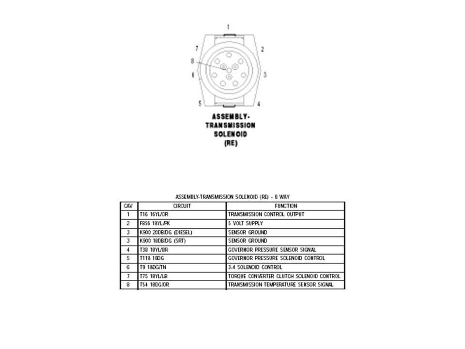 KE_6868] 47Re Blow Up Diagram Free DiagramComin Opein Mohammedshrine Librar Wiring 101