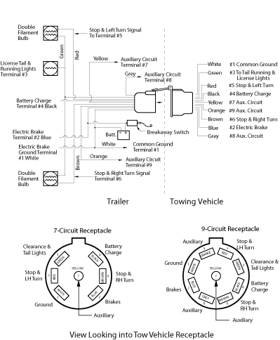 2004 Nissan Titan Trailer Wiring Diagram - Wiring Diagrams relax fur-tactic  - fur-tactic.quado.itfur-tactic.quado.it