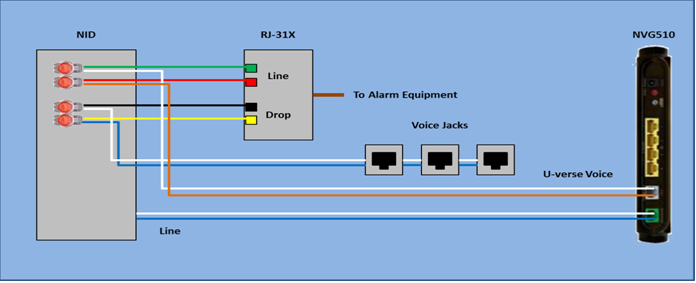 U Verse Wiring Schematic - Wiring Racing Diagram 2 Cdi Strokenew -  diagramfords.deco-doe5.decorresine.itWiring Diagram Resource