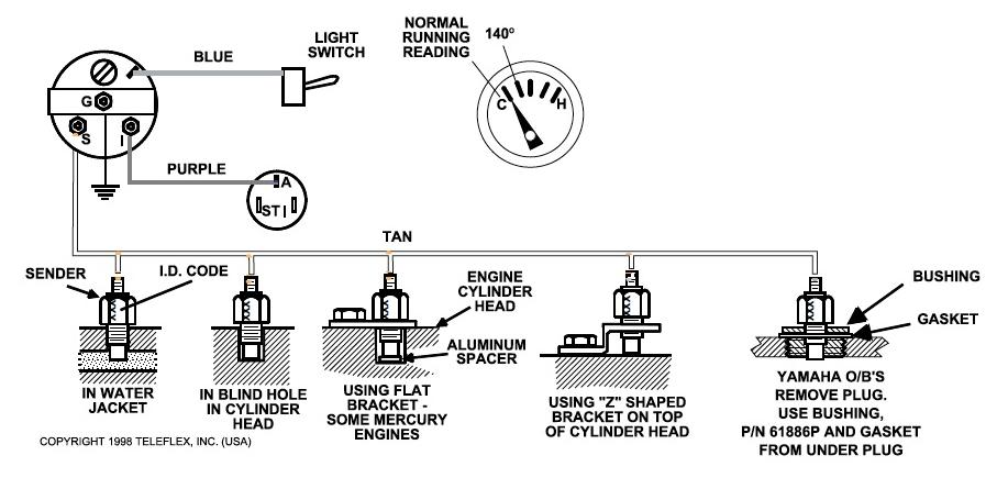 Vdo Oil Pressure Gauge Wiring Diagram