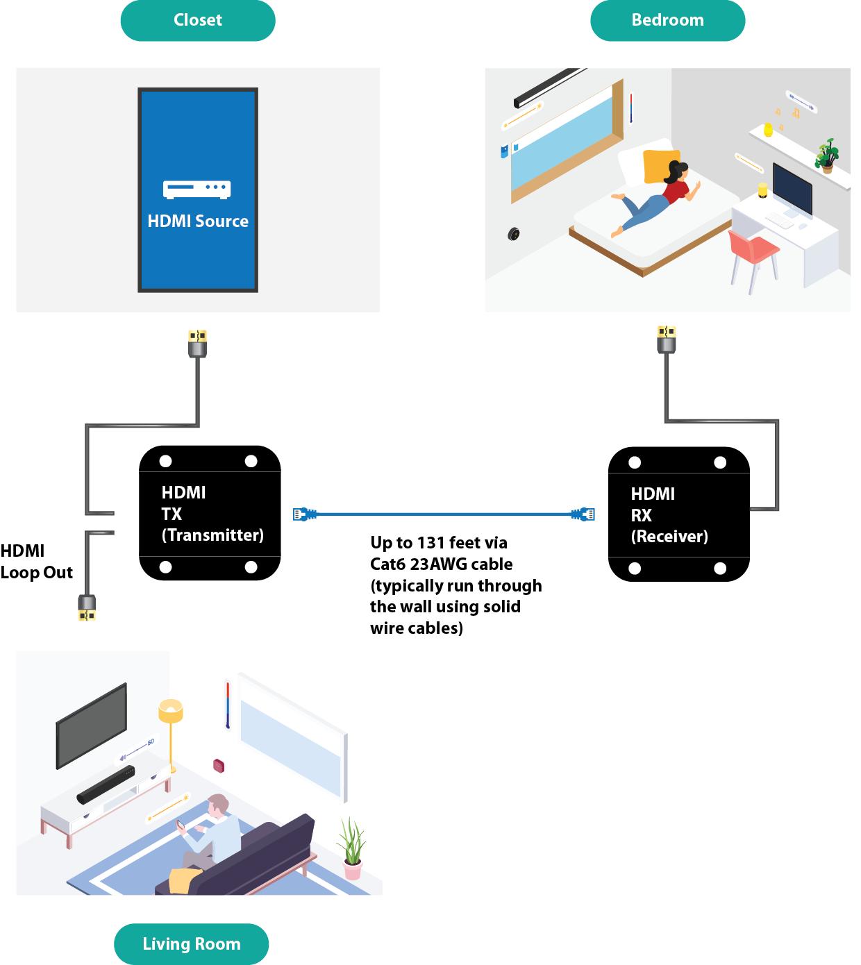 LW_6953 Hdmi Extender Wiring Diagram Wiring Diagram