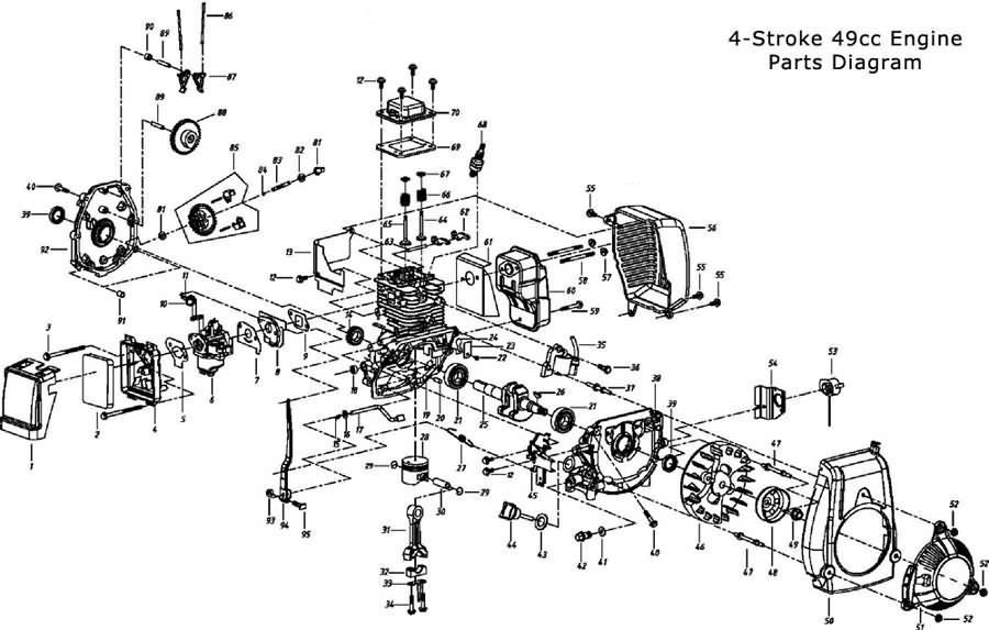 Brilliant 49Cc 2 Stroke Gas Engine Parts Diagram Wiring Diagram Wiring Cloud Eachirenstrafr09Org