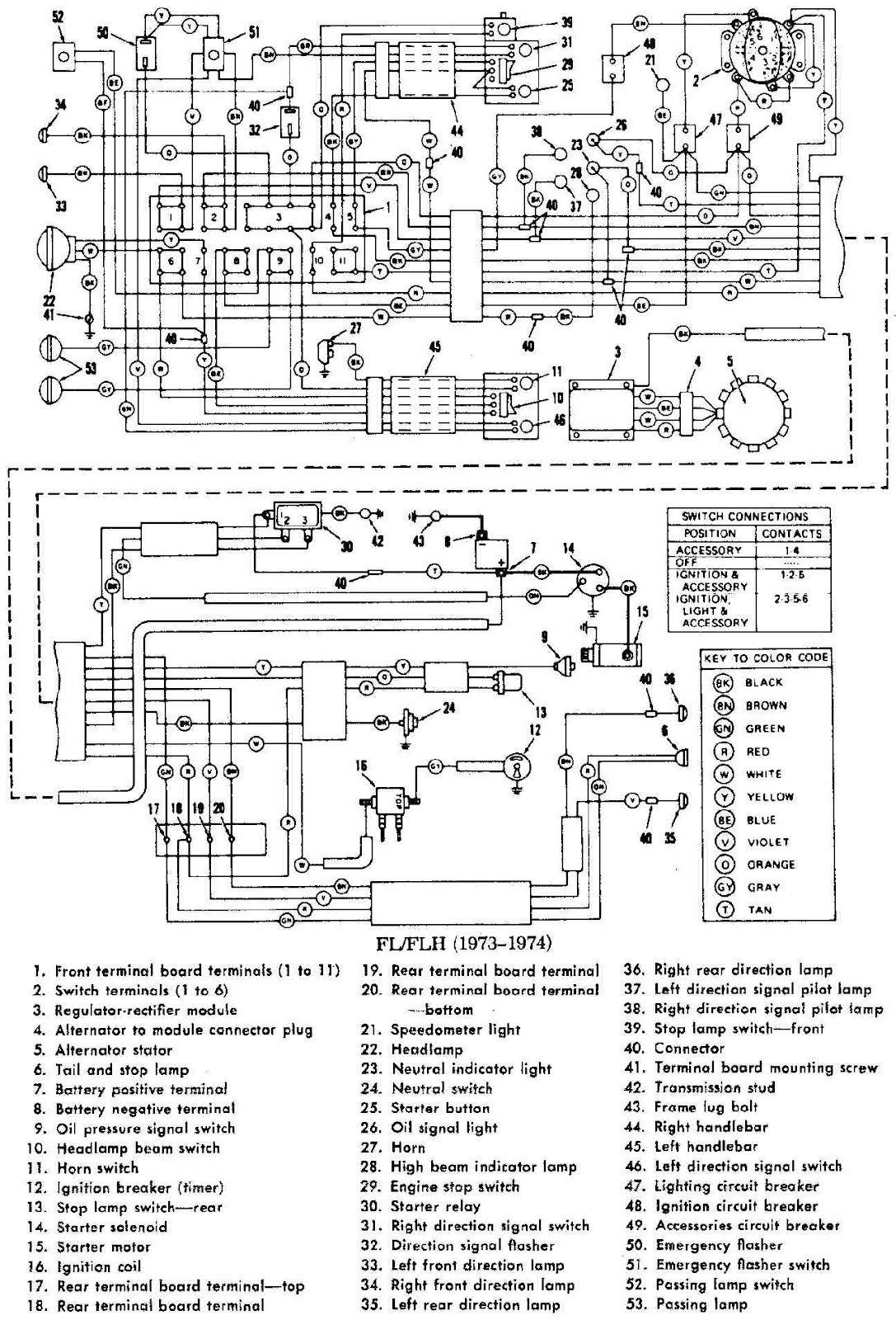 2014 sportster wiring diagram da 8006  harley ultra classic wiring diagram on harley street  harley ultra classic wiring diagram on