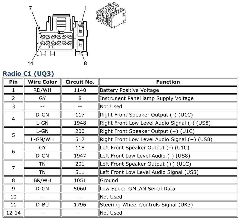[TVPR_3874]  C6 Corvette Radio Wiring Diagram Mazda 6 Fuel Filter -  jibril.9.allianceconseil59.fr | Delco Model 15071234 Radio Wiring |  | jibril.9.allianceconseil59.fr