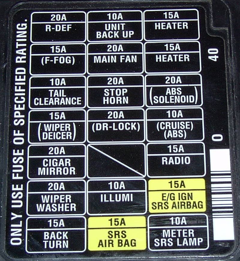 2001 Subaru Fuse Box Data Wiring Diagram Return Greet Return Greet Vivarelliauto It