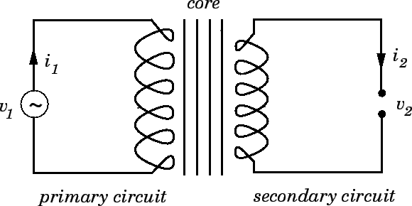 Astounding Diagram For Transformer Wiring Diagram Read Wiring Cloud Licukaidewilluminateatxorg
