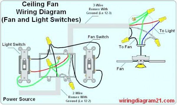 [SODI_2457]   MX_1404] Switch Diagram 12 2 Wire Schematic Wiring | Switch Wiring Schematic |  | Phae Seve Mohammedshrine Librar Wiring 101