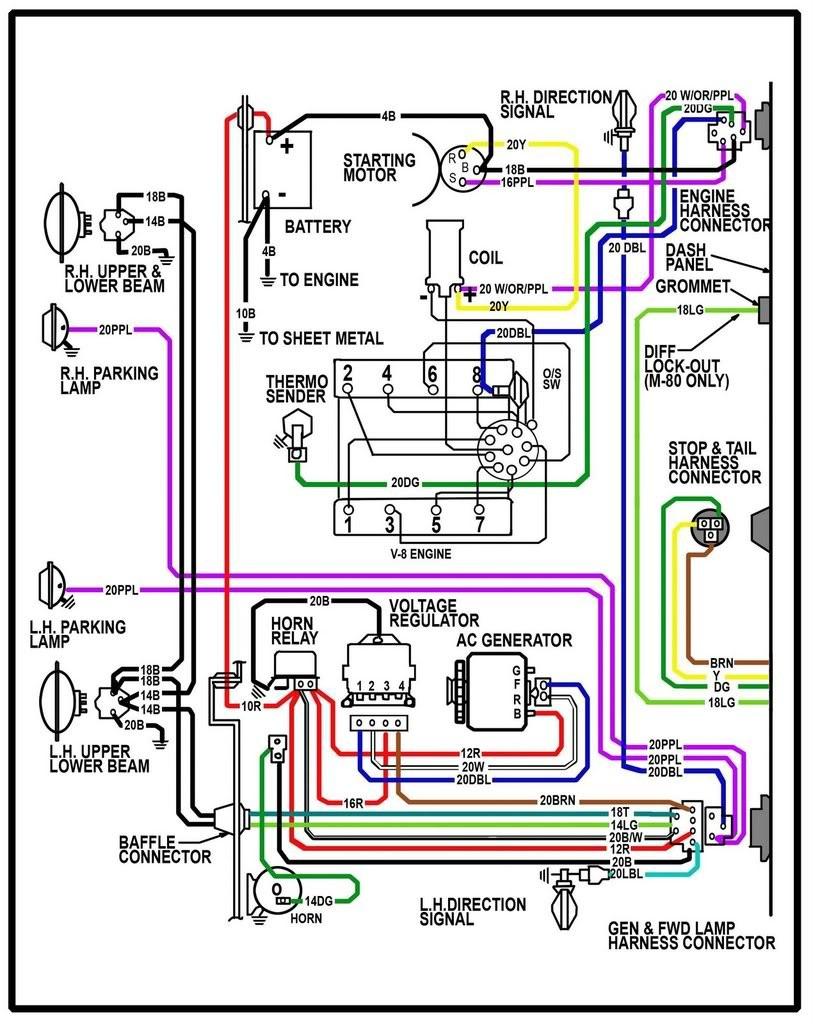 Strange From 66 Chevy Alternator Wiring Diagram Wiring Library Wiring Cloud Loplapiotaidewilluminateatxorg