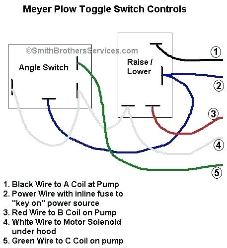 meyers e47 plow pump wiring diagram for 2013 dodge ram
