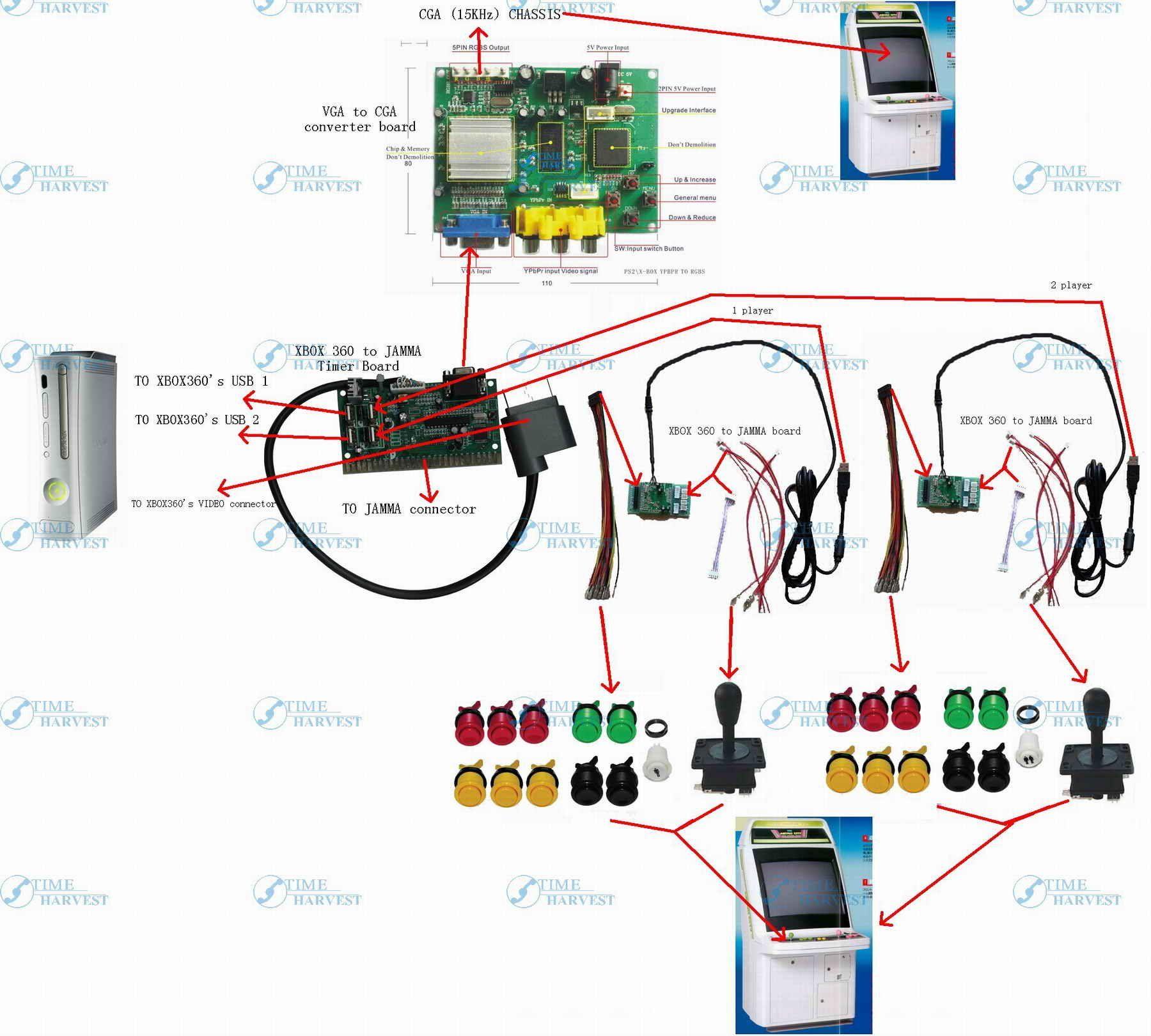 [SCHEMATICS_48ZD]  YY_0194] Wiring Diagram Arcade Games Download Diagram | Arcade Game Wiring Diagram |  | Pap Cajos Mohammedshrine Librar Wiring 101