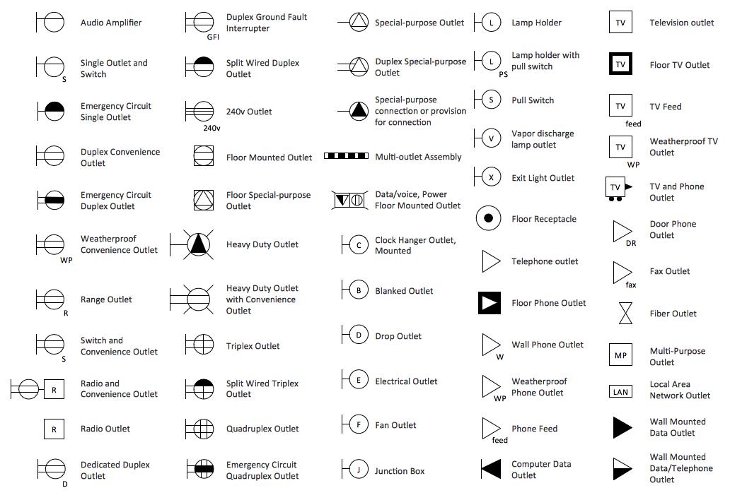 Amazing House Wiring Symbols General Wiring Diagram Data Wiring Cloud Staixaidewilluminateatxorg