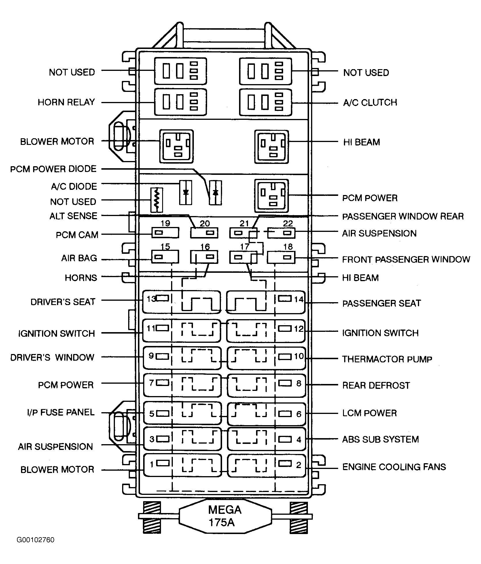 2000 Lincoln Town Car Wiring Diagram 2000 F250 Fuse Diagram And Description For Wiring Diagram Schematics
