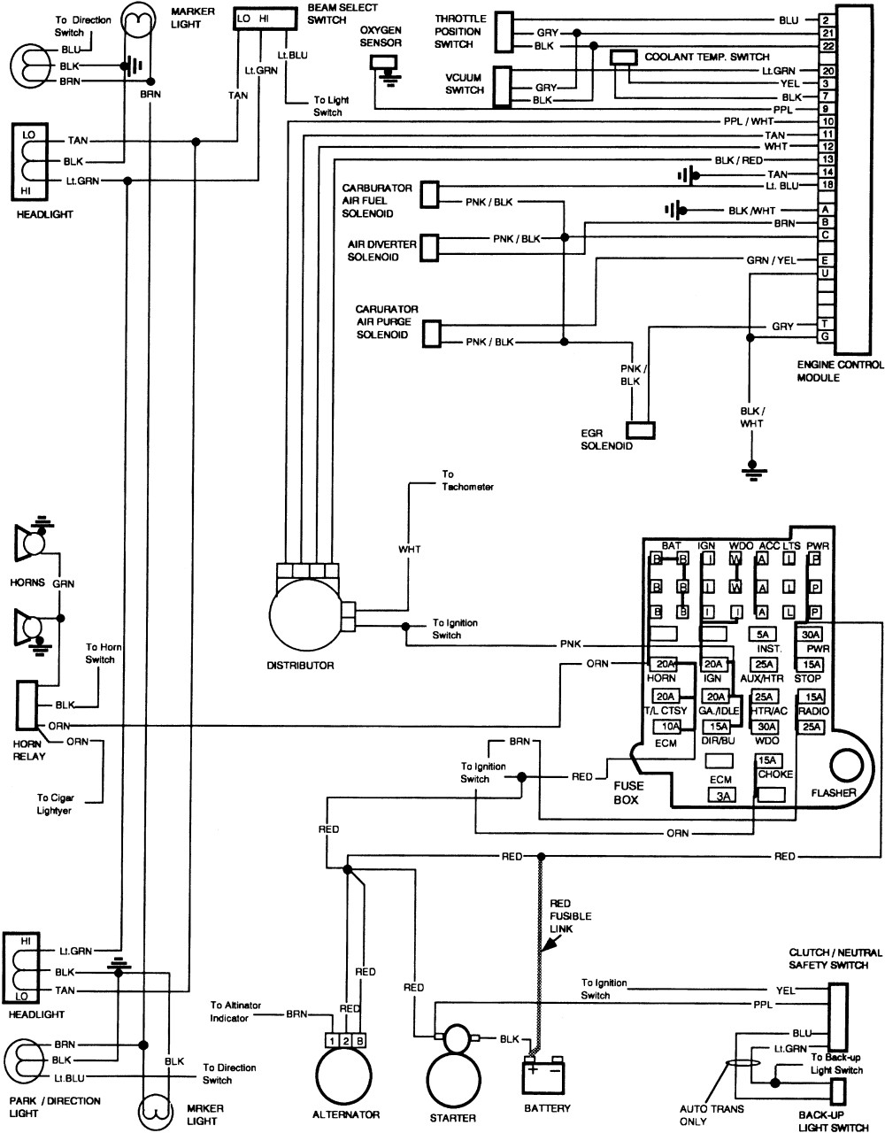 1983 Chevy Alternator Wiring 03 Gmc Truck Wiring Harness Diagram Maclareners Tegang Madfish It