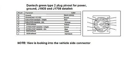 9 pin connector wiring diagram sw 4049  wiring a deutsch plug free diagram  sw 4049  wiring a deutsch plug free diagram